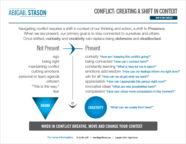 Shifting from Conflict to Creativity   Get present during conflict