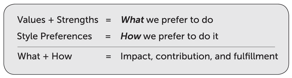 Values + Strengths =  What  we prefer to do; Style Preferences =  How  we prefer to do it; What + How = Impact, contribution, and fulfillment