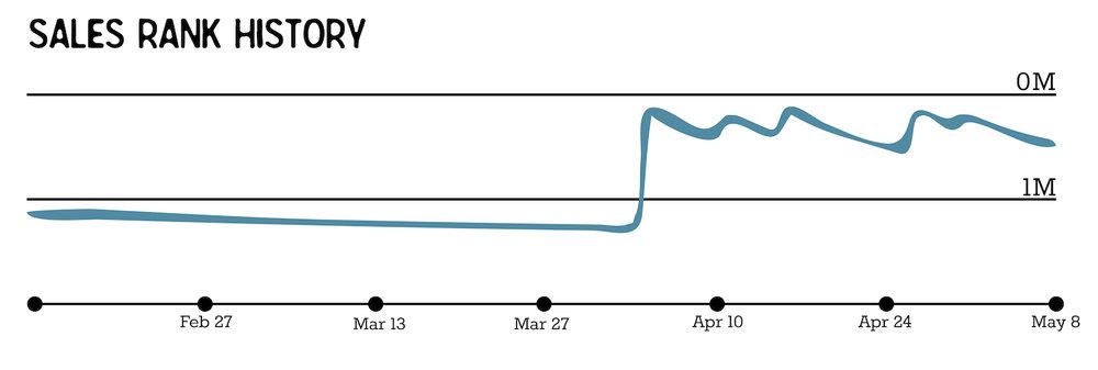 Exo Jacket Chart.jpg