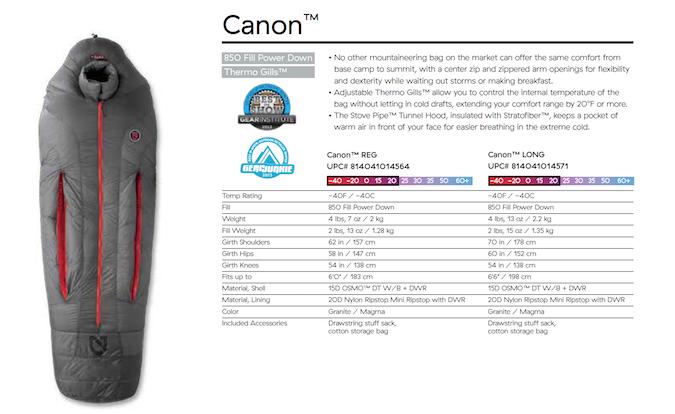 Nemo Canon 850fp Down Sleeping Bag
