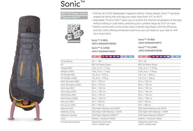 Nemo Sonic 15 Sleeping Bag