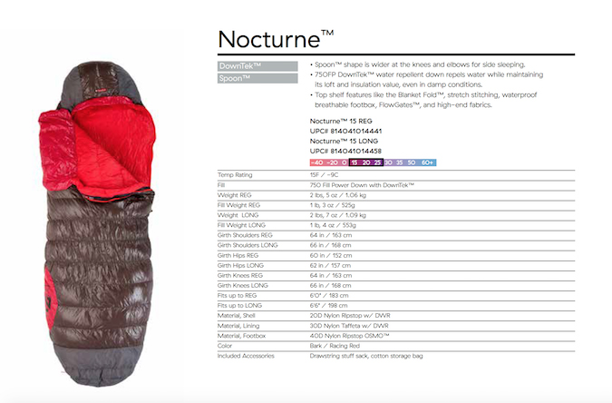 Nemo Nocturne 750fp Down Sleeping Bag