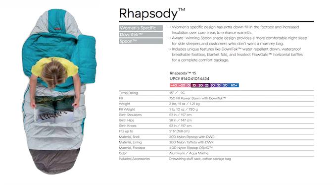 Nemo Rhapsody 750fp Down Sleeping Bag