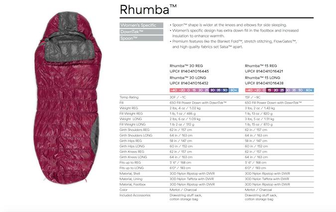 Nemo Rhumba Down Sleeping Bag