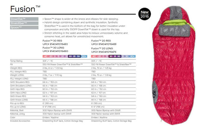 Nemo Fusion Hybrid Sleeping Bag