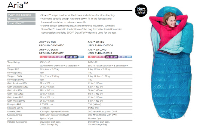 Nemo Aria Hybrid Sleeping Bag