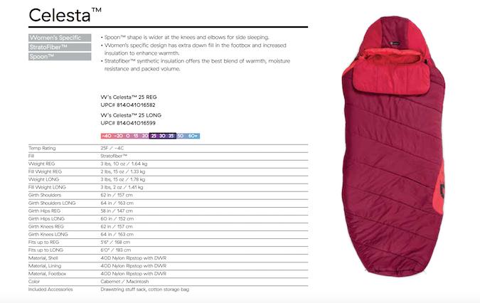 Nemo Celeste Synthetic Sleeping Bag