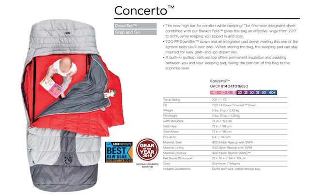 Nemo Concerto Sleeping Bag