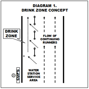 Drink-Diagram-1