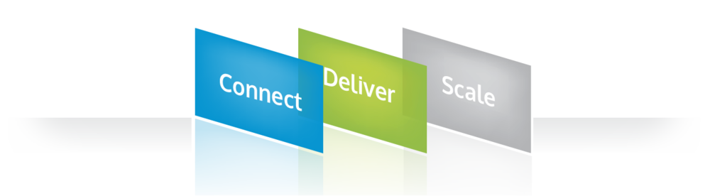 Scale Connect Deliver