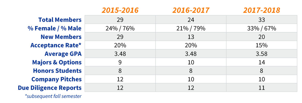 17-18-stats.jpg