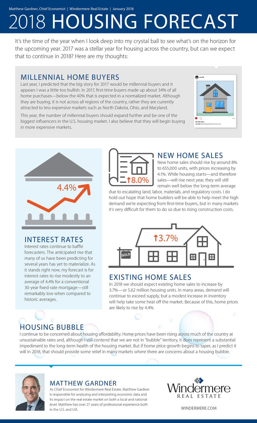2018-wa-real-estate-market-update.png