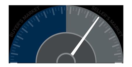 content_18310_WWAGardnerReportQ3_Speedometer.png