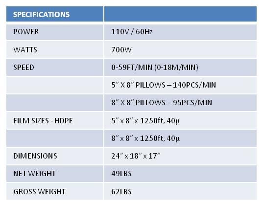 YC-03FD Specs