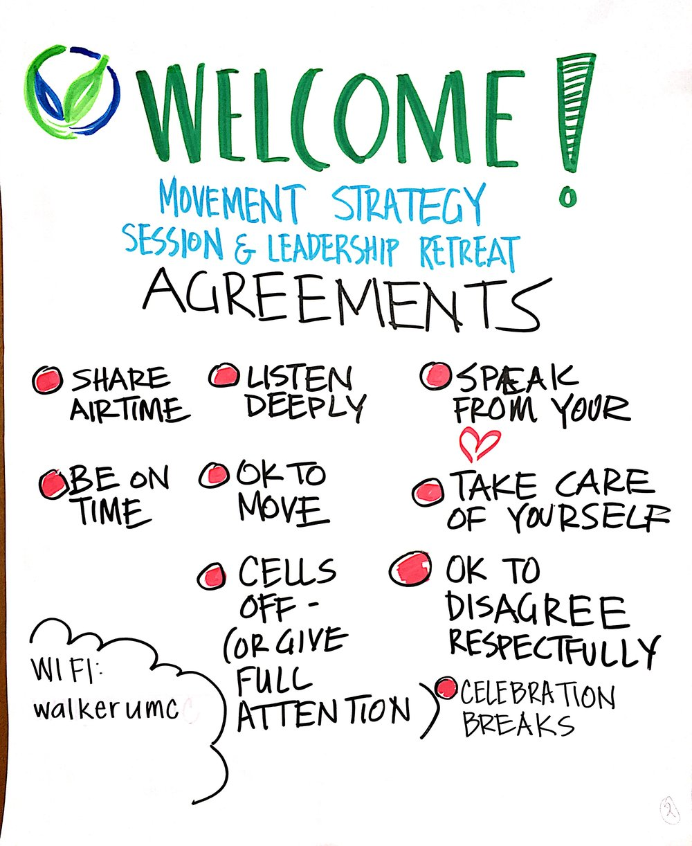 Welcome and Agreements