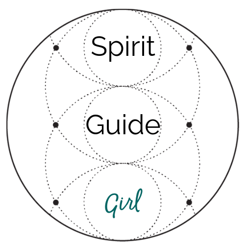 Spirit Guide Girl