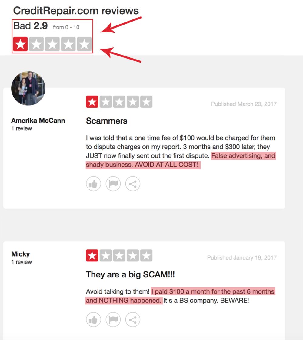 Negative Reviews for Credit Repair.com