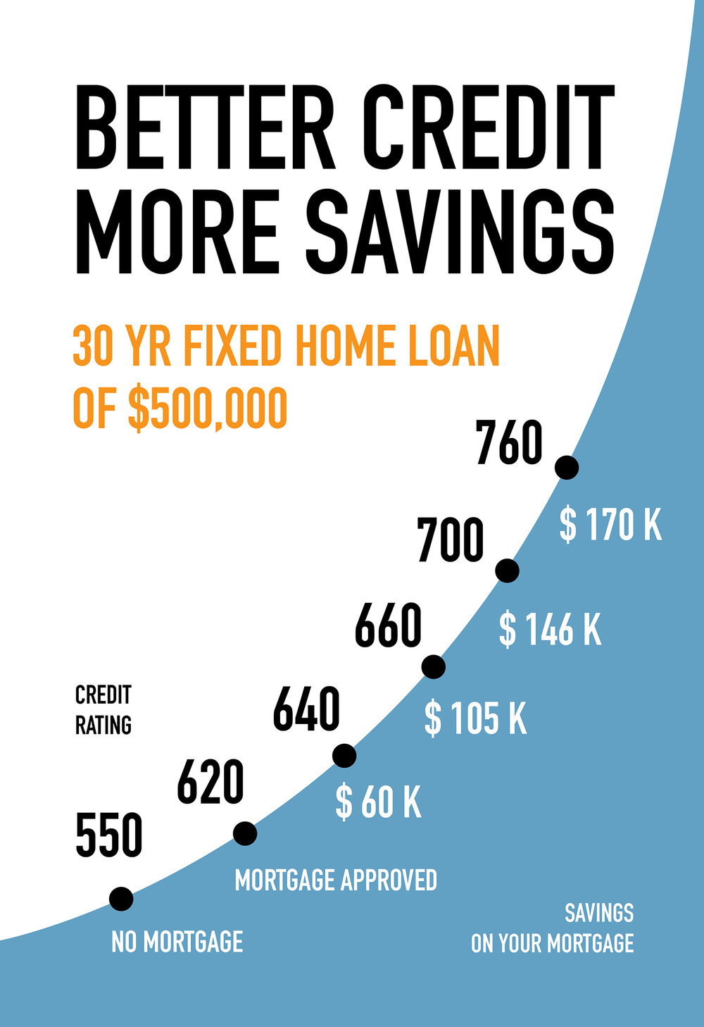 LSI Credit Solutions Better Credit More Savings