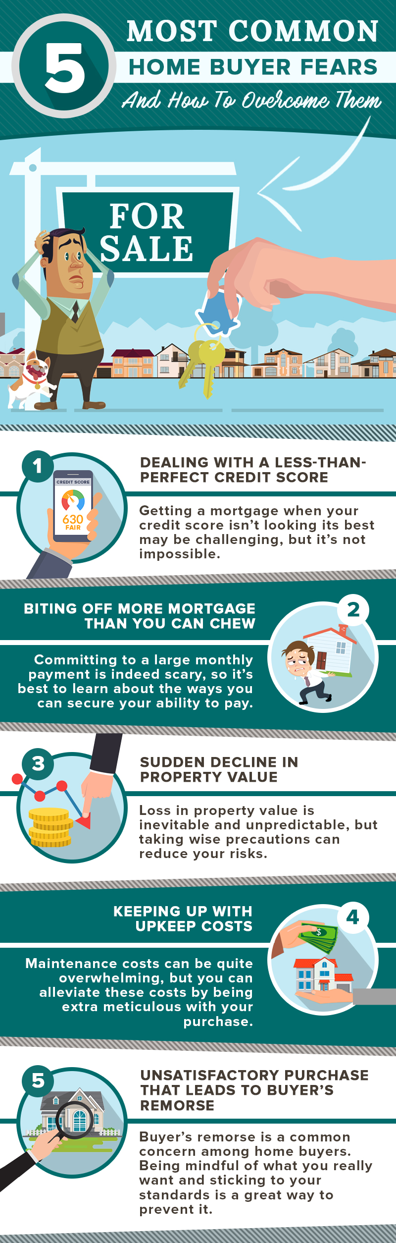 5 Most Common Home Buyer Fears And How To Overcome Them