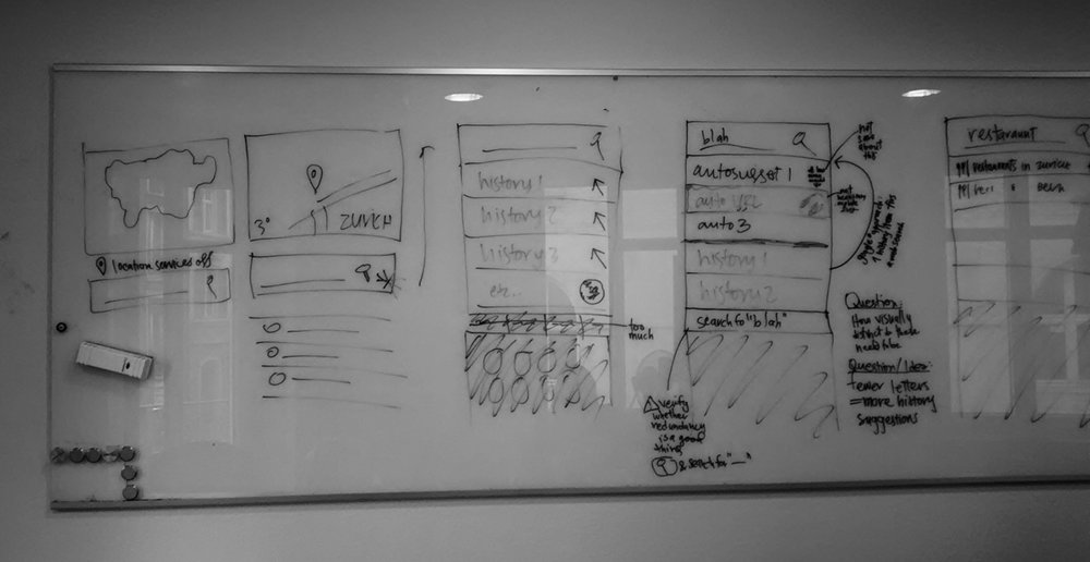 Drawing from a meeting about new features.