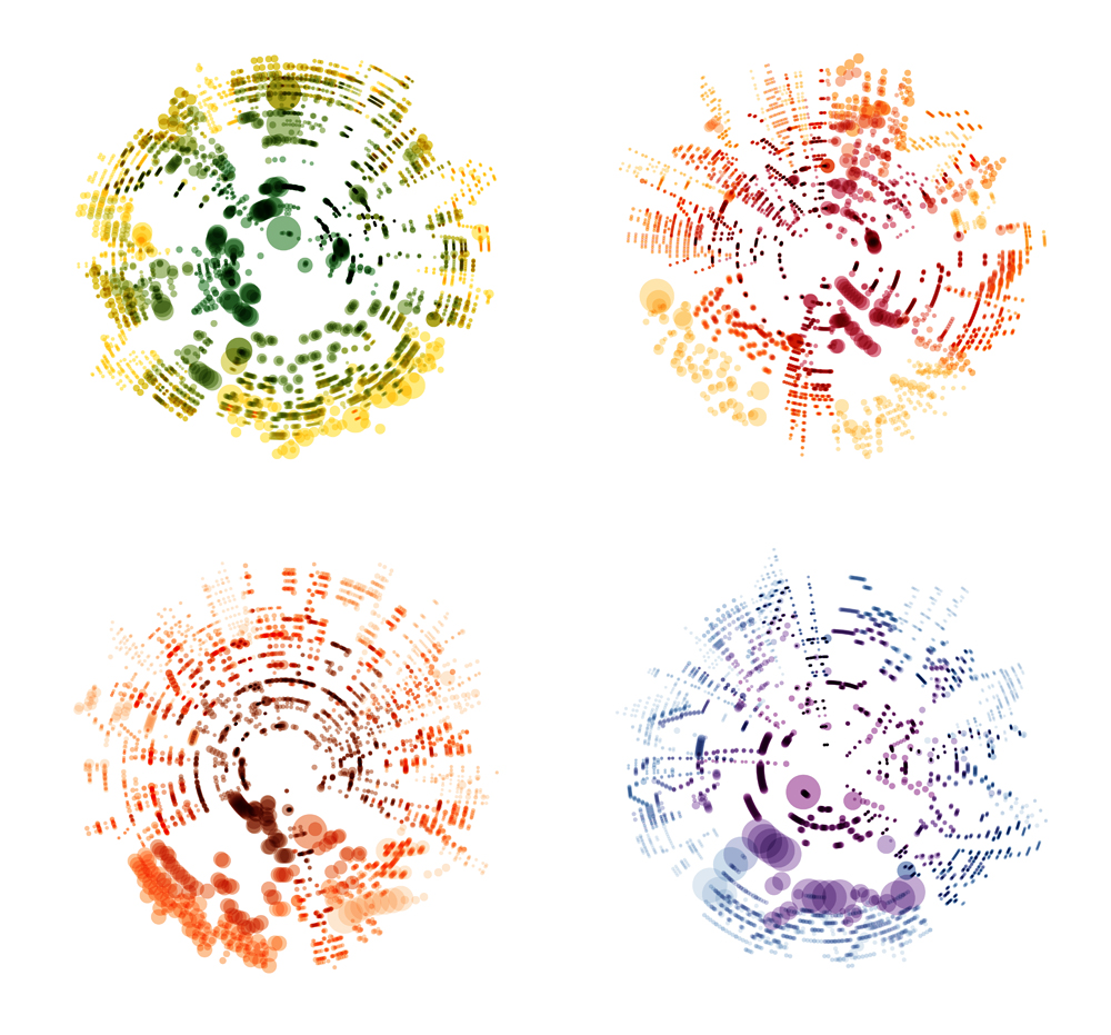 Visualization of Vivaldi's Four Seasons. Spring (TL), Summer (TR), Autumn (BL) and Winter (BR).