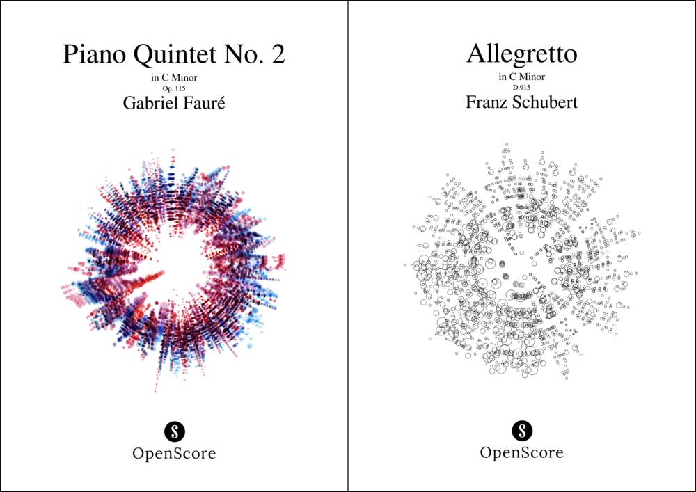 Covers of two OpenScore Editions: Fauré's Piano Quintet No. 2 (Op. 115) and Schubert's Allegretto in C Minor (D.915)