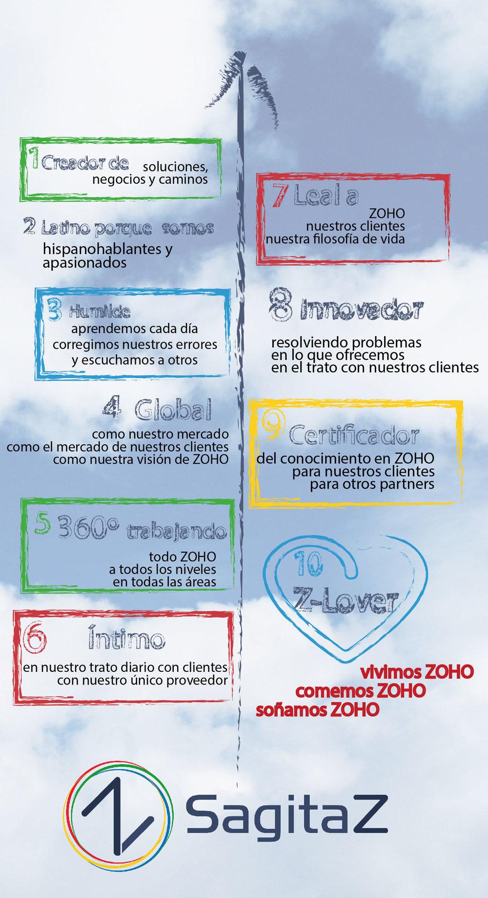 Infografia_Decalogo.jpg