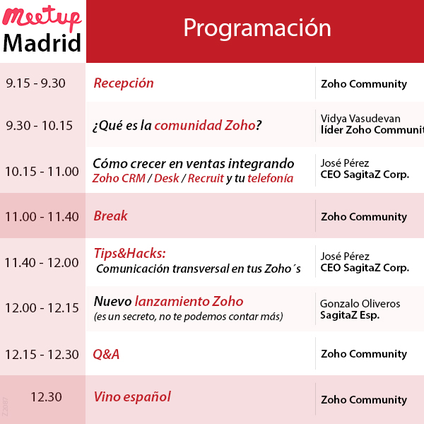 2087_Post_Meetup_Programacion_ES.jpg