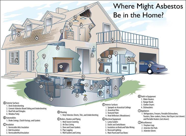Asbestos-Home-Image