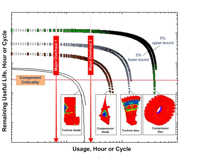 Predictive_Maintenance1.png