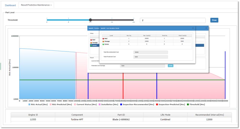 Predictive Maintenance_Product.png