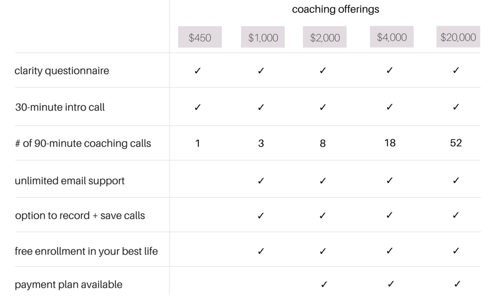Coaching By the Numbers.png