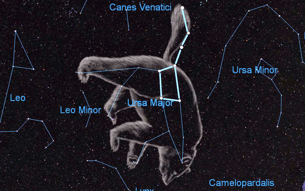 "Ursa Major  (Great Bear) is now included the 88 Modern constellations. The tail and pelvis of the bear of ancient myth make up the famous ""Big Dipper."""