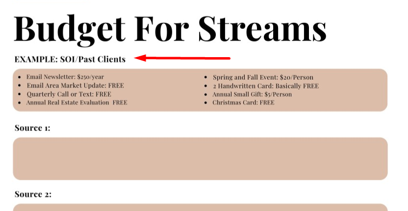 Budget for Streams of Business