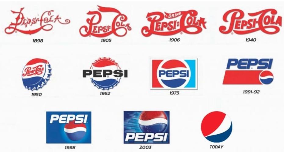 Pepsi Rebrand Logo