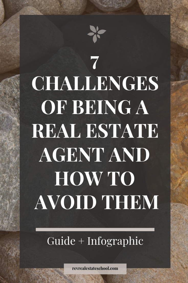 Why real estate agents fail
