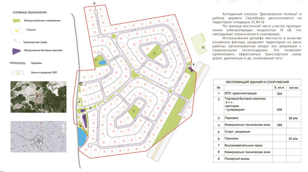 проект поселка Дитровское полесье 32,84 Га Московская обл. 2008