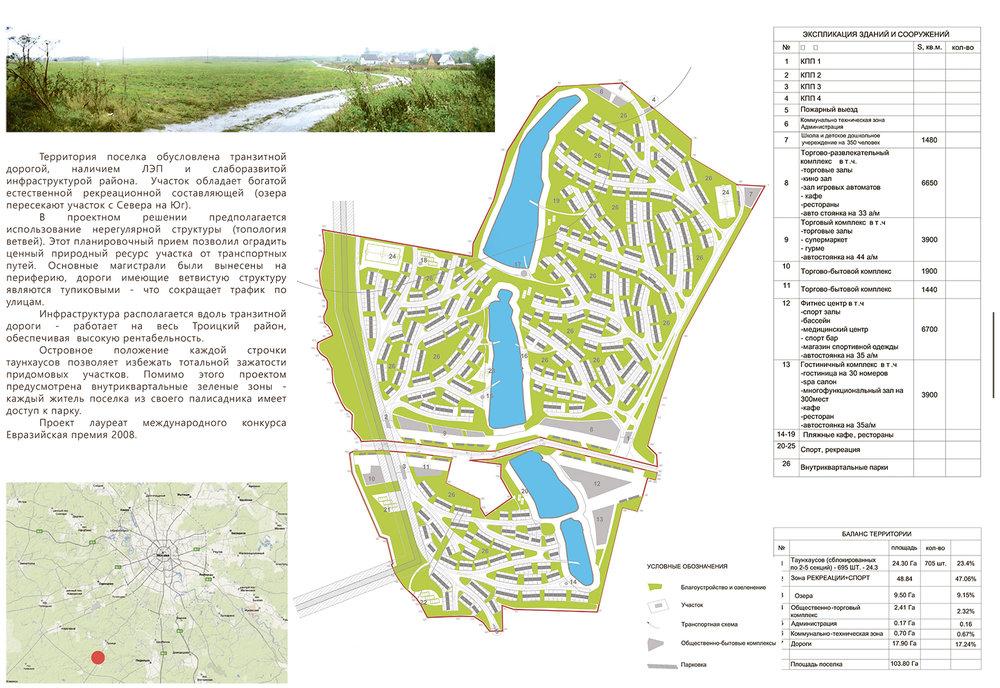 Проект поселка Красная Пахра. 103,8 Га Калужское ш. Московская обл. 2007