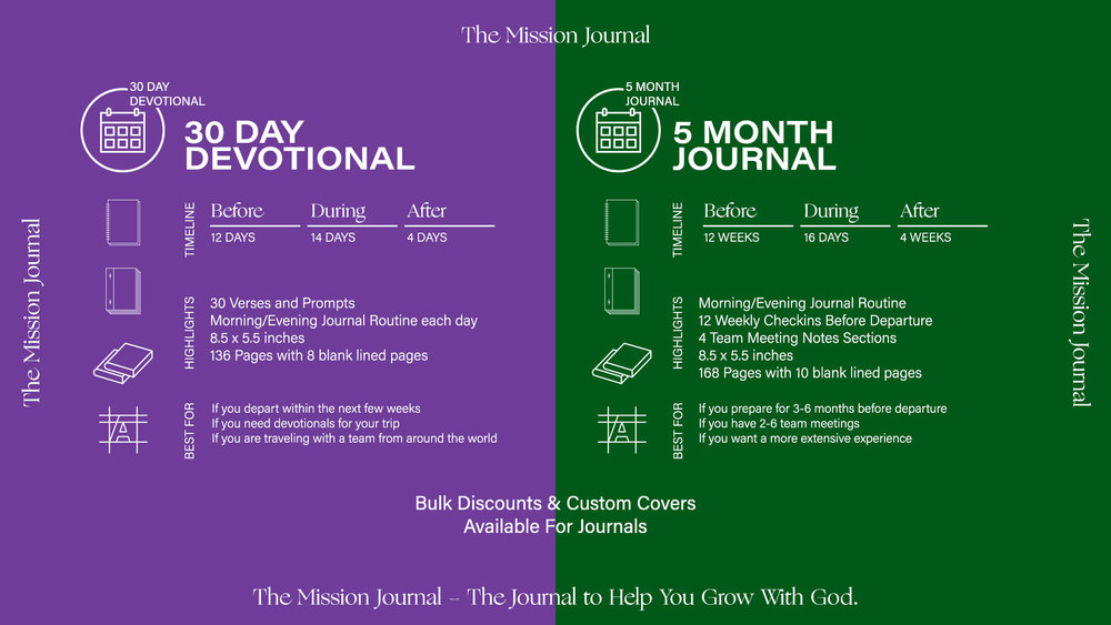 Mission Trip Journal30 Day Mission Trip Devotional Breakdown.jpg