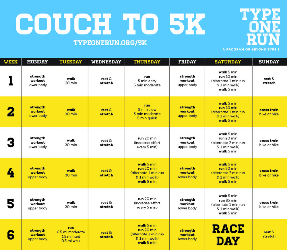 It is a picture of Selective Couch to 5k Plan Printable