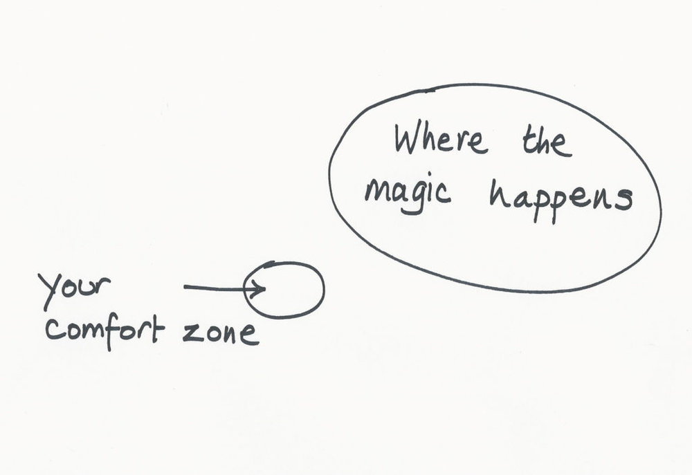 Where-the-magic-happens-e1419004173995-1024x703.jpg