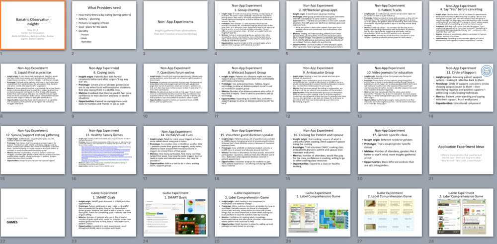 Snapshot of 50 different experiment ideas