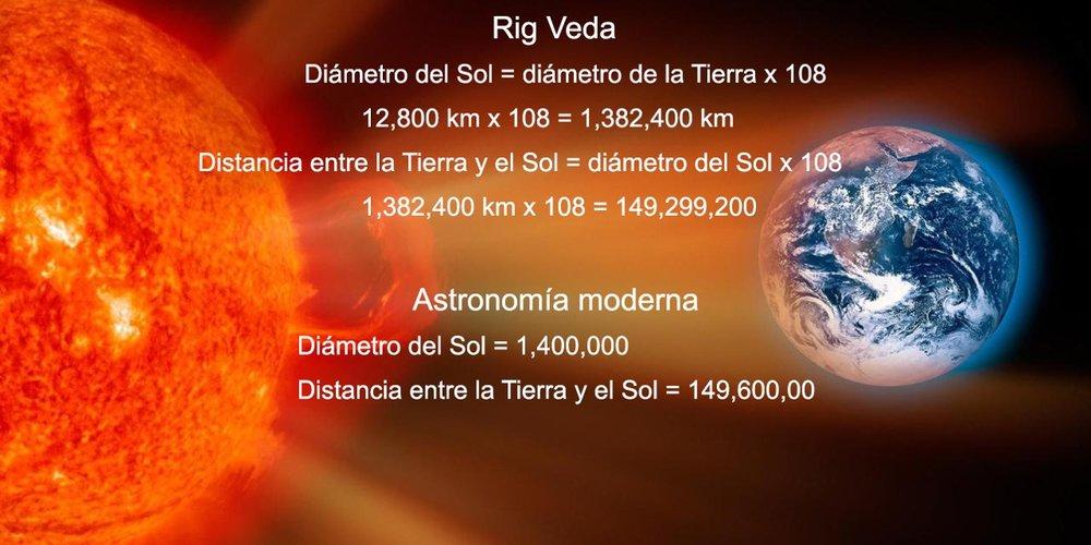 Créase o no, hace miles de años los Vedas daban información astronómica que la ciencia occidental obtuvo  no hace muchos años gracias a tecnologías avanzadas . Pero lo más asombroso es que además de la exactitud de las cifras, estas se dan en múltiplos de 108, un número místico, el mismo de las cuentas de meditación con mantras.
