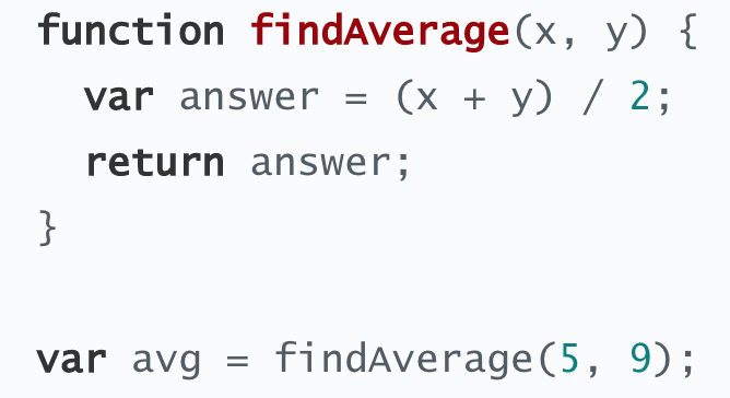 A (very) simple function.