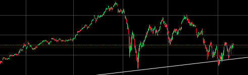 Tell me this isn't some of the best market structure you've seen in years. Please, I'll wait.