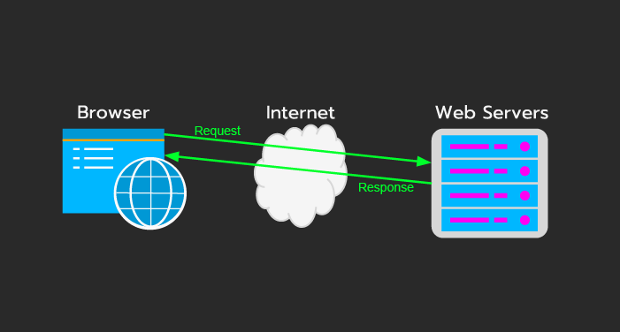How-Web-Browsing-Works.png