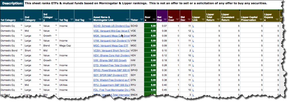 ETF-and-Mutual-Fund-Rankings.png