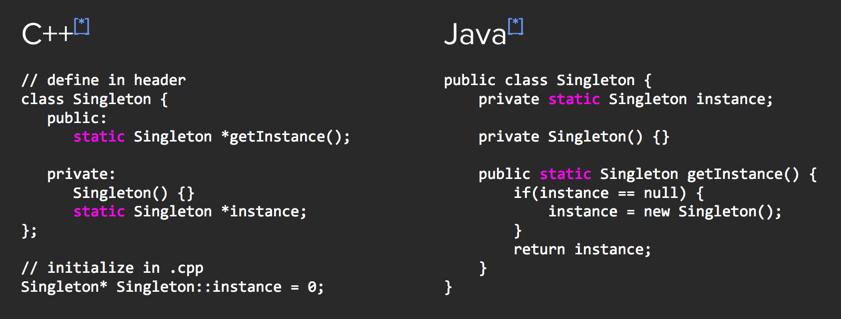 C++ ref ;  Java ref
