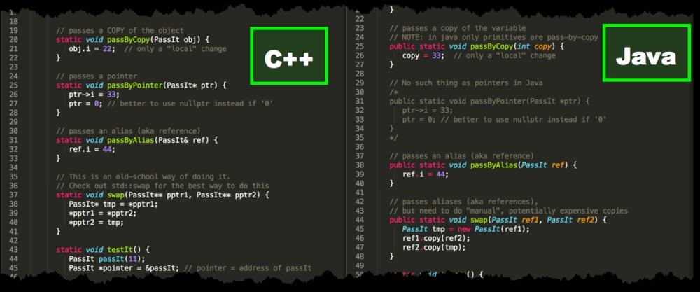 C++ Source ;  Java Source