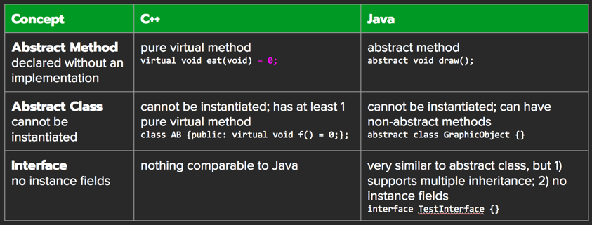 Abstract-Methods-and-Classes.png